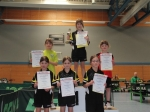Kreisendrangliste2014  C-Schülerinnen